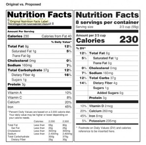 The first addresses the actual nutritional information being reported. There would be a reevaluation of the daily nutritional values of certain vitamins and ...